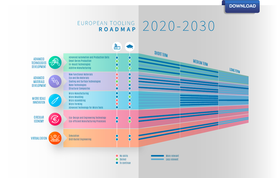 roadmap infographic timeline 1150px button